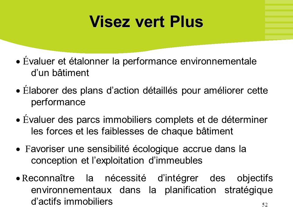 52 Visez vert Plus É valuer et étalonner la performance environnementale dun bâtiment É laborer des plans daction détaillés pour améliorer cette perfo