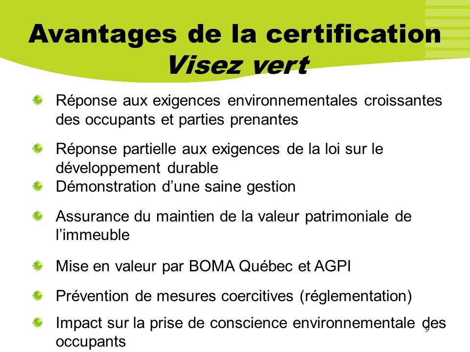 9 Avantages de la certification Visez vert Réponse aux exigences environnementales croissantes des occupants et parties prenantes Réponse partielle au