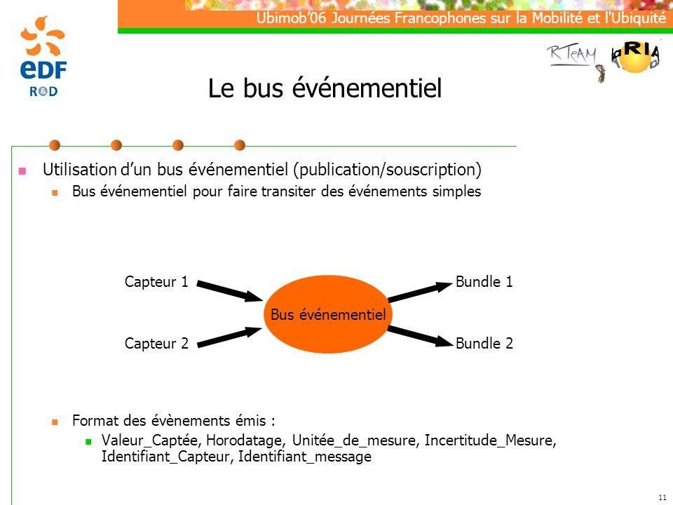 Ubimob06 Journées Francophones sur la Mobilité et l Ubiquité 11 Le bus événementiel Utilisation dun bus événementiel (publication/souscription) Bus événementiel pour faire transiter des événements simples Format des évènements émis : Valeur_Captée, Horodatage, Unitée_de_mesure, Incertitude_Mesure, Identifiant_Capteur, Identifiant_message Bus événementiel Capteur 1 Capteur 2 Bundle 1 Bundle 2