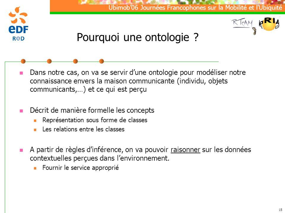 Ubimob06 Journées Francophones sur la Mobilité et l Ubiquité 15 Pourquoi une ontologie .