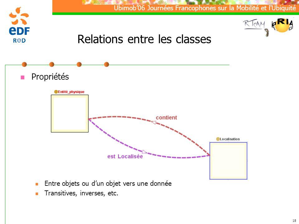 Ubimob06 Journées Francophones sur la Mobilité et l Ubiquité 18 Relations entre les classes Propriétés Entre objets ou dun objet vers une donnée Transitives, inverses, etc.