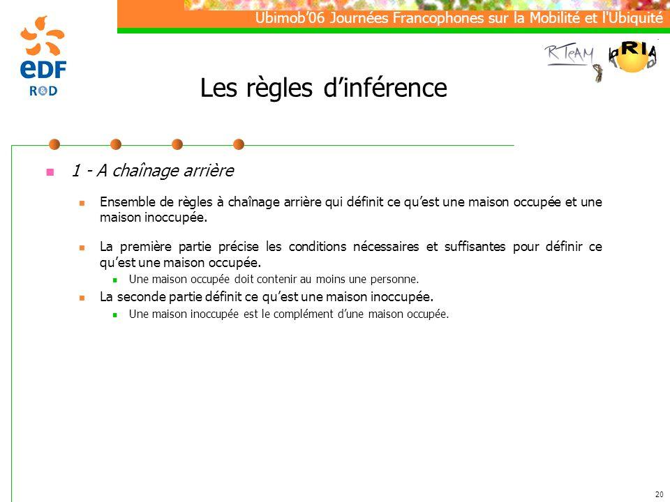 Ubimob06 Journées Francophones sur la Mobilité et l Ubiquité 20 Les règles dinférence 1 - A chaînage arrière Ensemble de règles à chaînage arrière qui définit ce quest une maison occupée et une maison inoccupée.