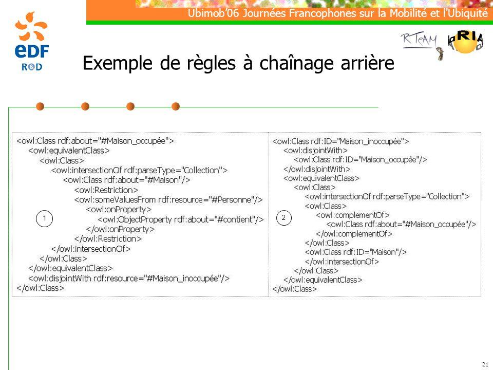 Ubimob06 Journées Francophones sur la Mobilité et l Ubiquité 21 Exemple de règles à chaînage arrière 2 1