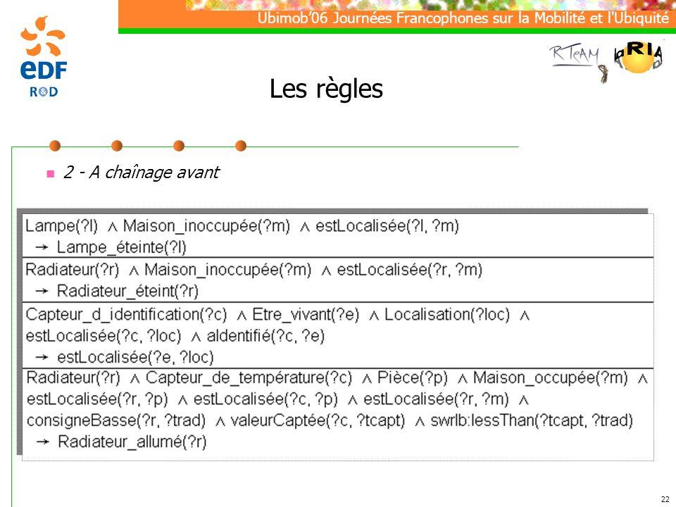 Ubimob06 Journées Francophones sur la Mobilité et l Ubiquité 22 Les règles 2 - A chaînage avant