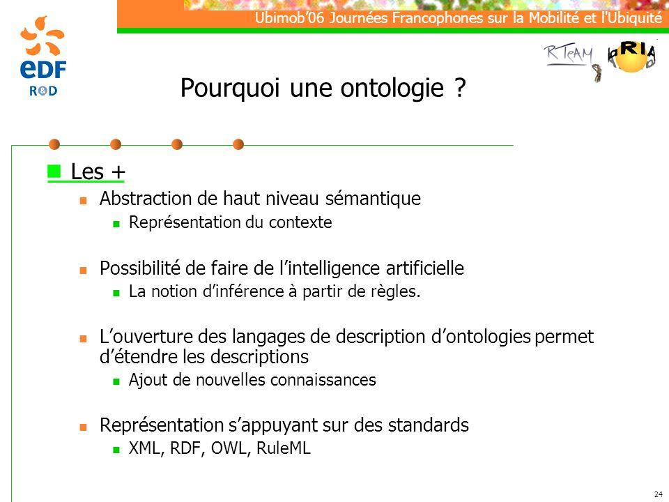Ubimob06 Journées Francophones sur la Mobilité et l Ubiquité 24 Pourquoi une ontologie .