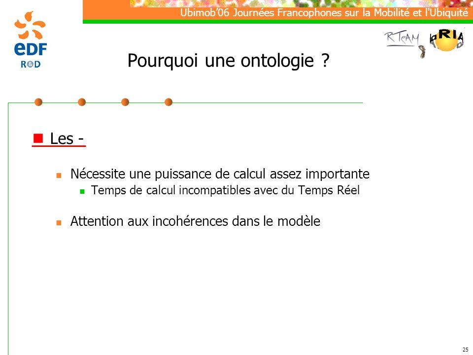 Ubimob06 Journées Francophones sur la Mobilité et l Ubiquité 25 Pourquoi une ontologie .