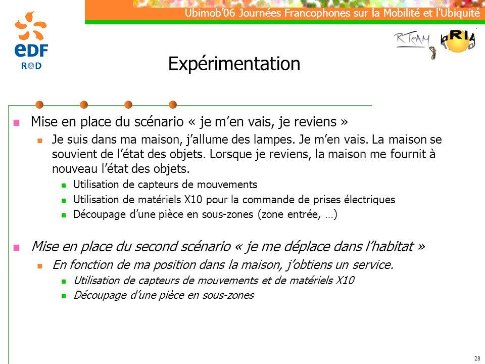 Ubimob06 Journées Francophones sur la Mobilité et l Ubiquité 28 Expérimentation Mise en place du scénario « je men vais, je reviens » Je suis dans ma maison, jallume des lampes.