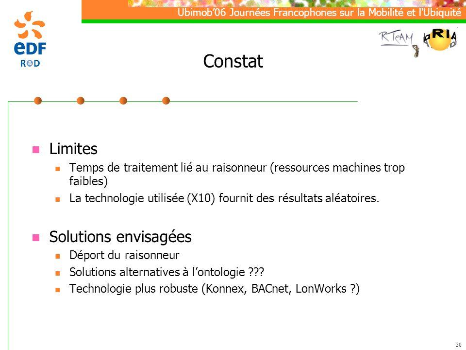 Ubimob06 Journées Francophones sur la Mobilité et l Ubiquité 30 Constat Limites Temps de traitement lié au raisonneur (ressources machines trop faibles) La technologie utilisée (X10) fournit des résultats aléatoires.