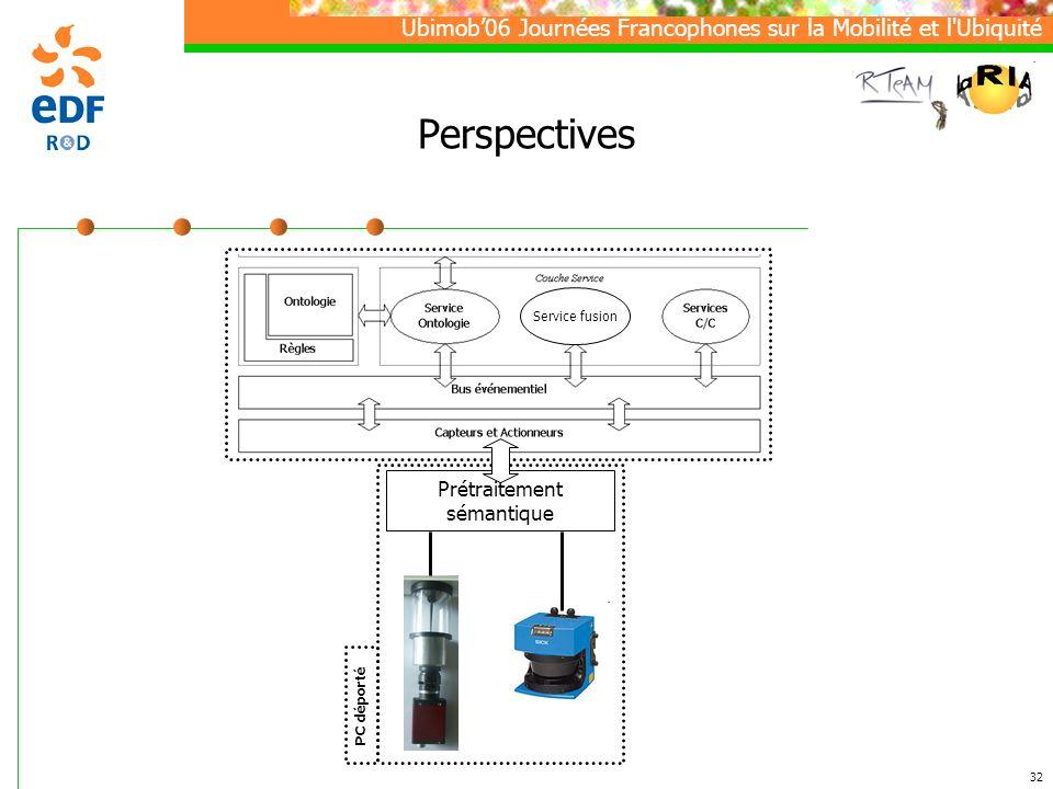 Ubimob06 Journées Francophones sur la Mobilité et l Ubiquité 32 Perspectives Prétraitement sémantique PC déporté Service fusion