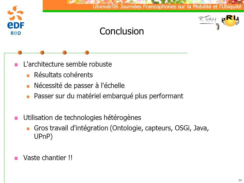 Ubimob06 Journées Francophones sur la Mobilité et l Ubiquité 34 Conclusion L architecture semble robuste Résultats cohérents Nécessité de passer à l échelle Passer sur du matériel embarqué plus performant Utilisation de technologies hétérogènes Gros travail d intégration (Ontologie, capteurs, OSGi, Java, UPnP) Vaste chantier !!
