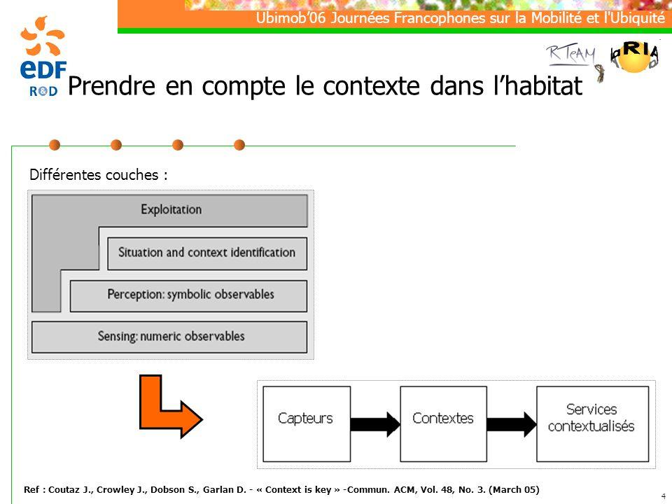 Ubimob06 Journées Francophones sur la Mobilité et l Ubiquité 4 Prendre en compte le contexte dans lhabitat Ref : Coutaz J., Crowley J., Dobson S., Garlan D.