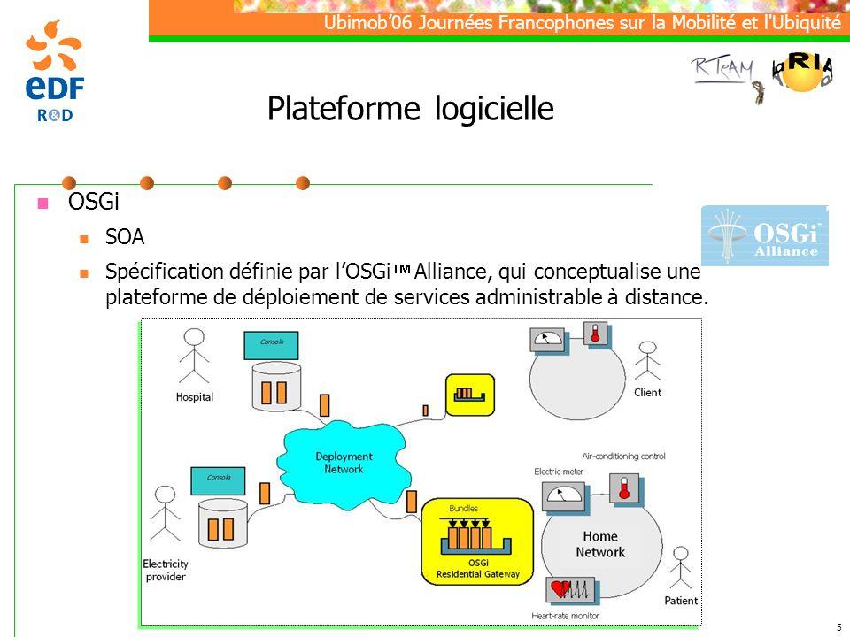 Ubimob06 Journées Francophones sur la Mobilité et l Ubiquité 5 Plateforme logicielle OSGi SOA Spécification définie par lOSGi Alliance, qui conceptualise une plateforme de déploiement de services administrable à distance.