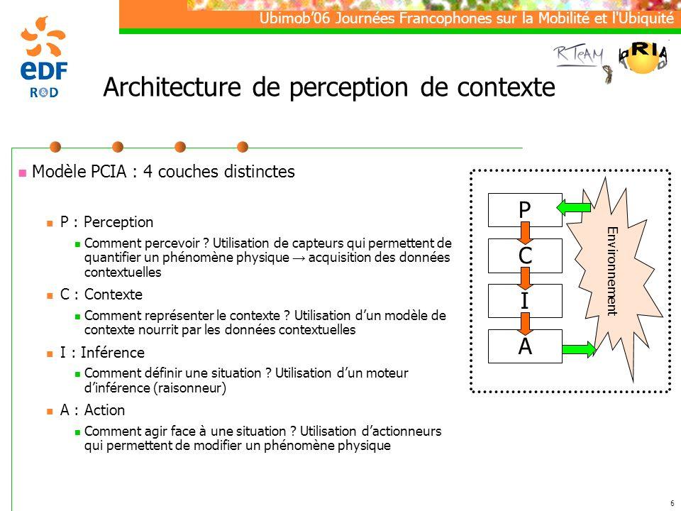 Ubimob06 Journées Francophones sur la Mobilité et l Ubiquité 6 Architecture de perception de contexte Modèle PCIA : 4 couches distinctes P : Perception Comment percevoir .