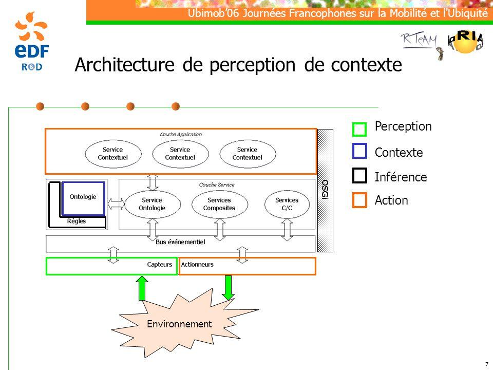 Ubimob06 Journées Francophones sur la Mobilité et l Ubiquité 7 Architecture de perception de contexte OSGi Perception Action Contexte Inférence Environnement