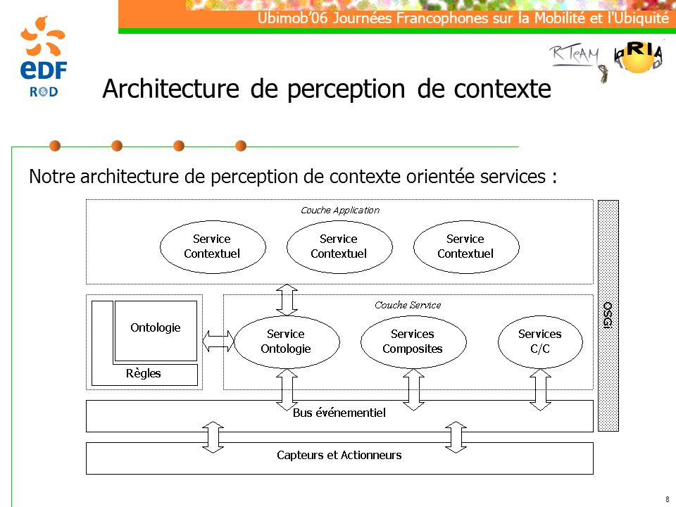 Ubimob06 Journées Francophones sur la Mobilité et l Ubiquité 8 Architecture de perception de contexte Notre architecture de perception de contexte orientée services : OSGi