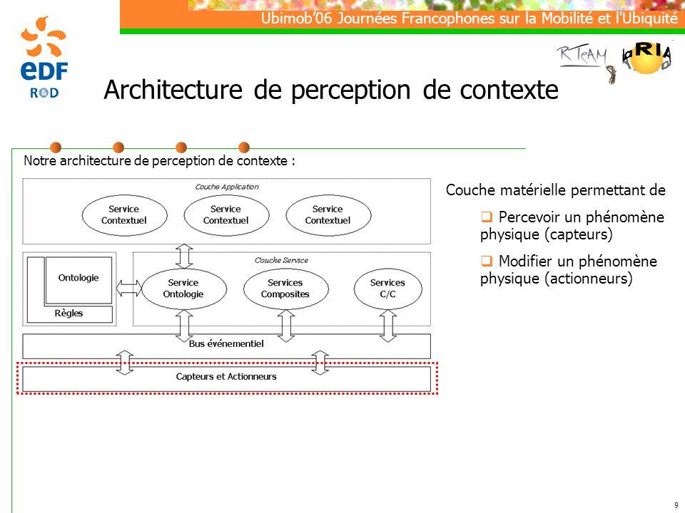 Ubimob06 Journées Francophones sur la Mobilité et l Ubiquité 9 Architecture de perception de contexte Notre architecture de perception de contexte : Couche matérielle permettant de Percevoir un phénomène physique (capteurs) Modifier un phénomène physique (actionneurs)