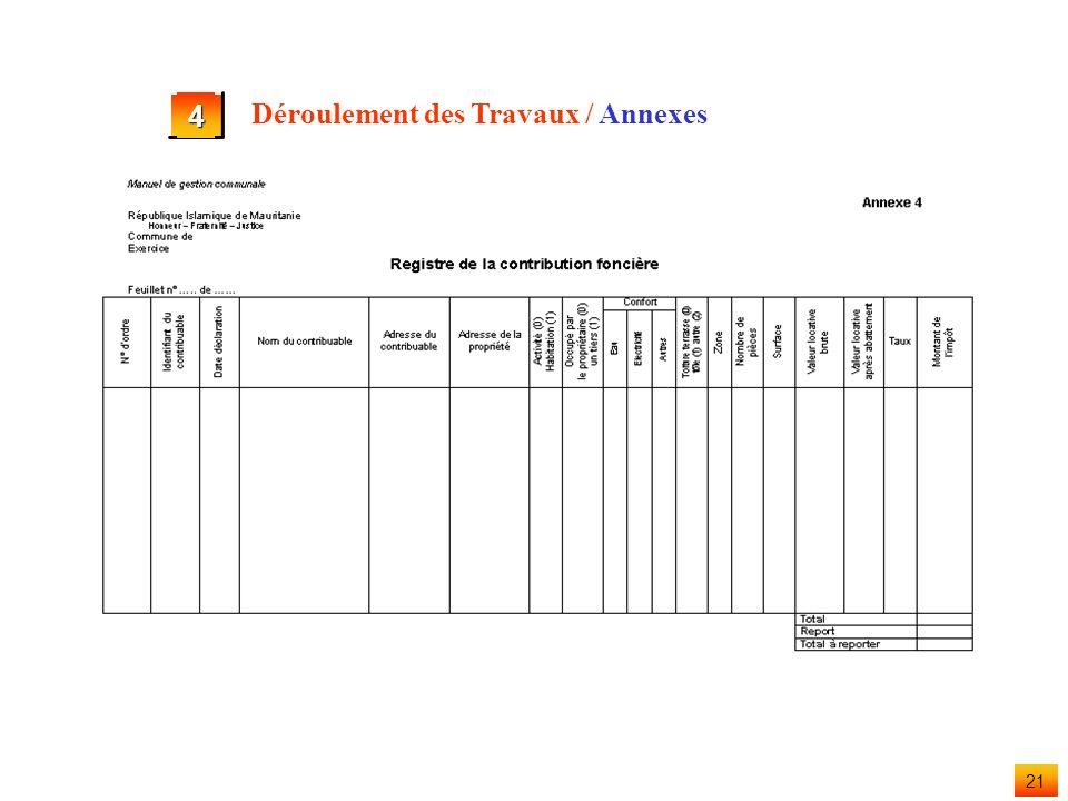 20 4 Déroulement des Travaux Équipe de Recensement Équipe de Pilotage Commission Traitement Assiette Fiscale Service Informatique Fiches de Recensemen