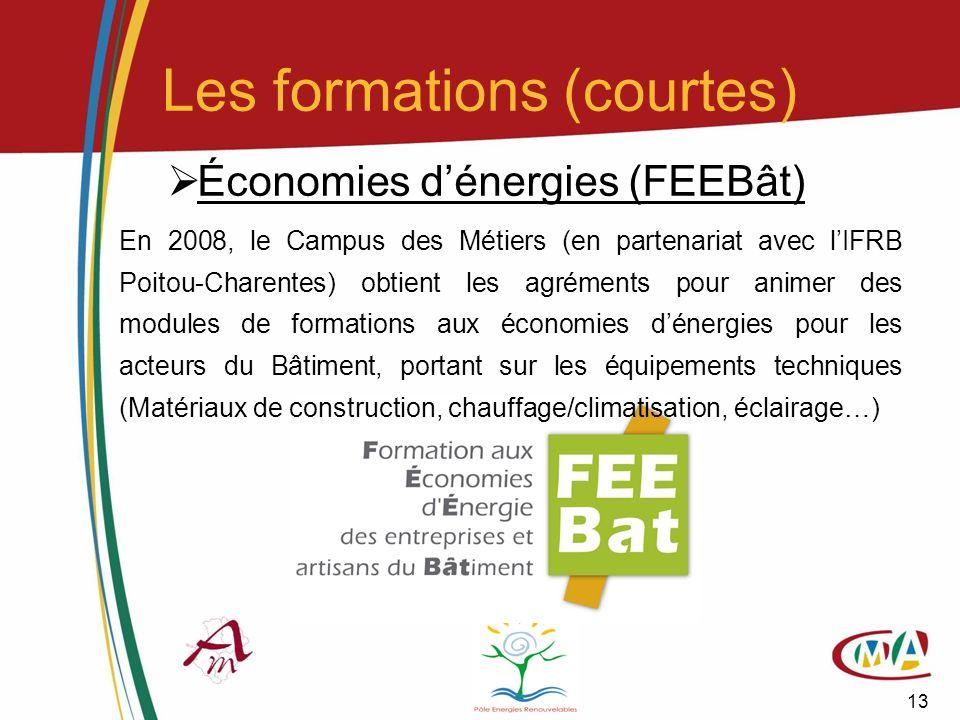 13 Économies dénergies (FEEBât) En 2008, le Campus des Métiers (en partenariat avec lIFRB Poitou-Charentes) obtient les agréments pour animer des modu