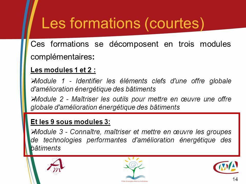 14 Ces formations se décomposent en trois modules complémentaires: Les modules 1 et 2 : Module 1 - Identifier les éléments clefs d'une offre globale d