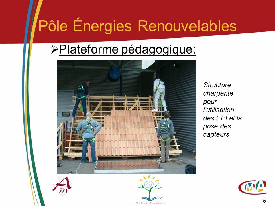 6 Pôle Énergies Renouvelables Les formations: Courtes: -Énergies renouvelables -Économies dénergies Longues: -Installateur/mainteneur en équipements solaires -Installateur Thermique Mention Énergies Renouvelables
