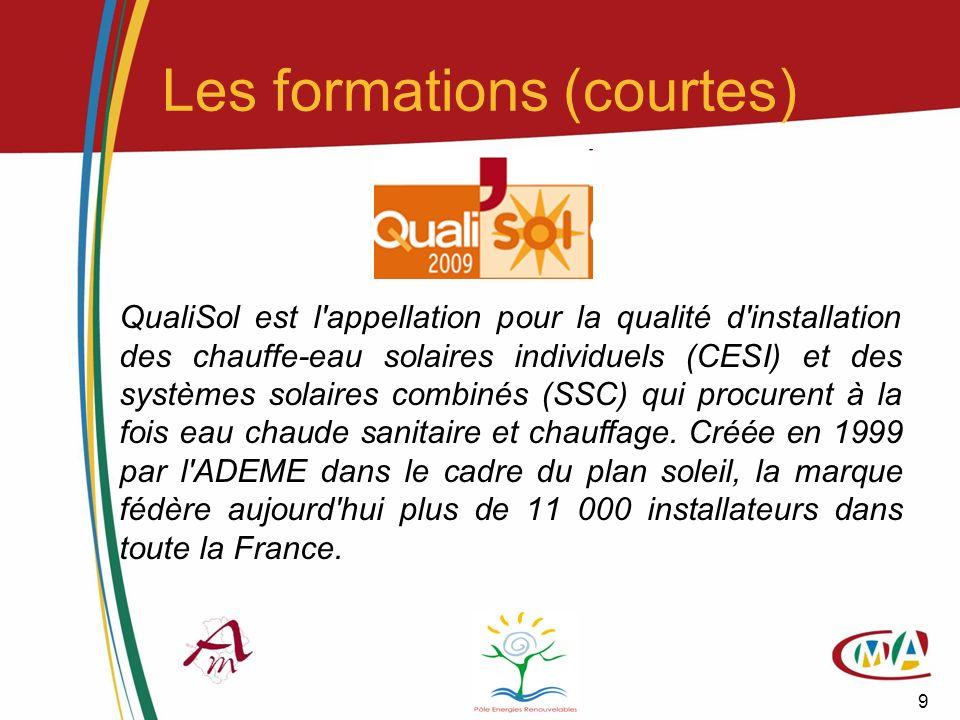 9 QualiSol est l'appellation pour la qualité d'installation des chauffe-eau solaires individuels (CESI) et des systèmes solaires combinés (SSC) qui pr