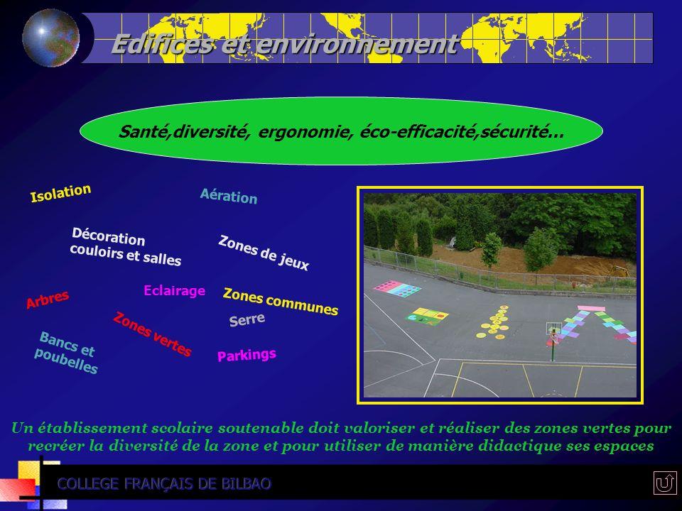 Edifices et environnement Santé,diversité, ergonomie, éco-efficacité,sécurité... Isolation Zones de jeux Aération Décoration couloirs et salles Zones