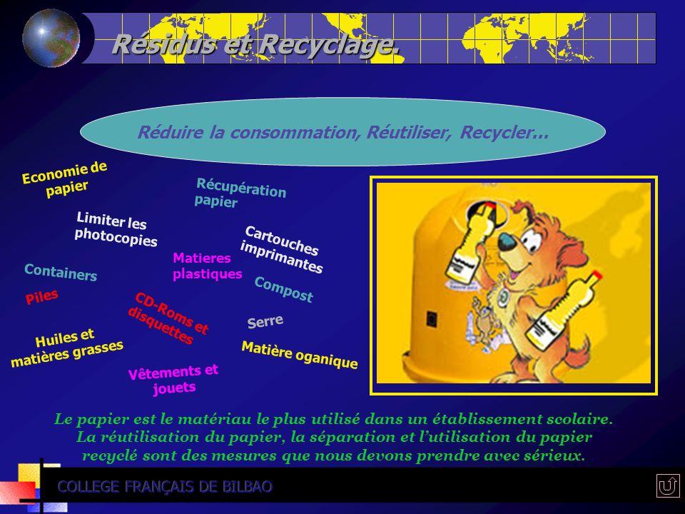 Résidus et Recyclage. Réduire la consommation, Réutiliser, Recycler... Economie de papier Cartouches imprimantes Récupération papier Limiter les photo