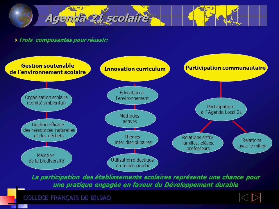 Agenda 21 scolaire Trois composantes pour réussir: La participation des établissements scolaires représente une chance pour une pratique engagée en fa