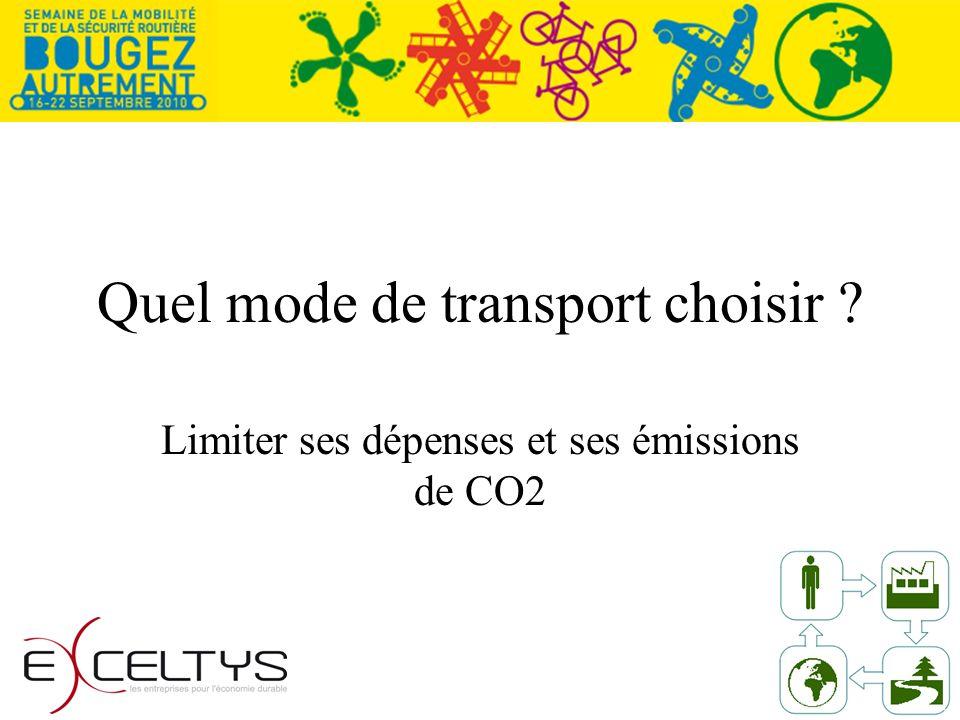 Quel mode de transport choisir Limiter ses dépenses et ses émissions de CO2