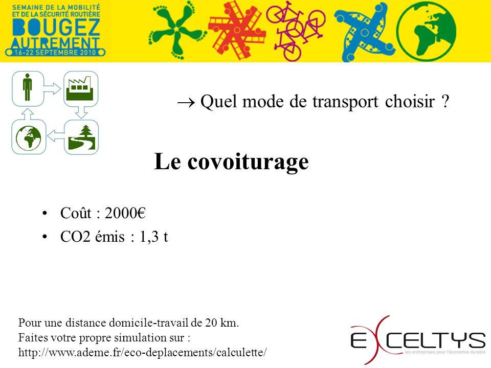 Quel mode de transport choisir ? Le covoiturage Coût : 2000 CO2 émis : 1,3 t Pour une distance domicile-travail de 20 km. Faites votre propre simulati