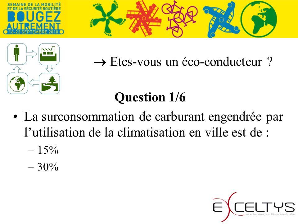 Question 1/6 La surconsommation de carburant engendrée par lutilisation de la climatisation en ville est de : –15% –30%