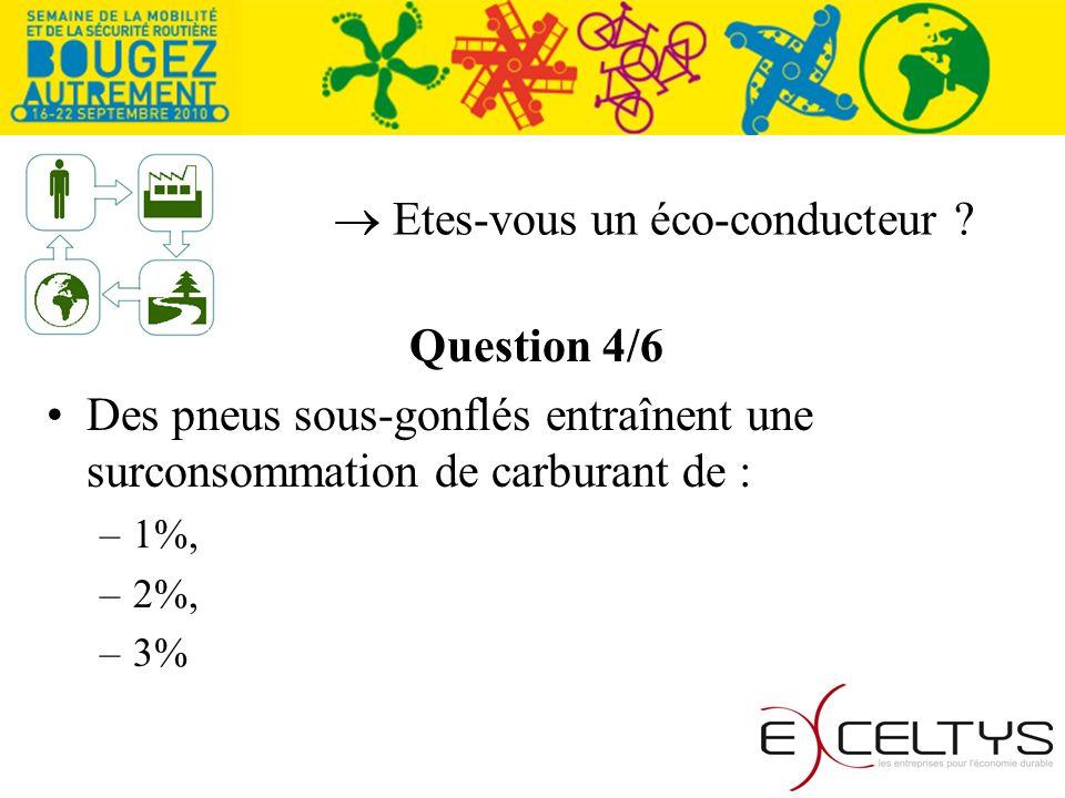 Etes-vous un éco-conducteur ? Question 4/6 Des pneus sous-gonflés entraînent une surconsommation de carburant de : –1%, –2%, –3%