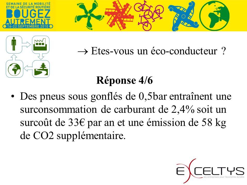 Etes-vous un éco-conducteur ? Réponse 4/6 Des pneus sous gonflés de 0,5bar entraînent une surconsommation de carburant de 2,4% soit un surcoût de 33 p