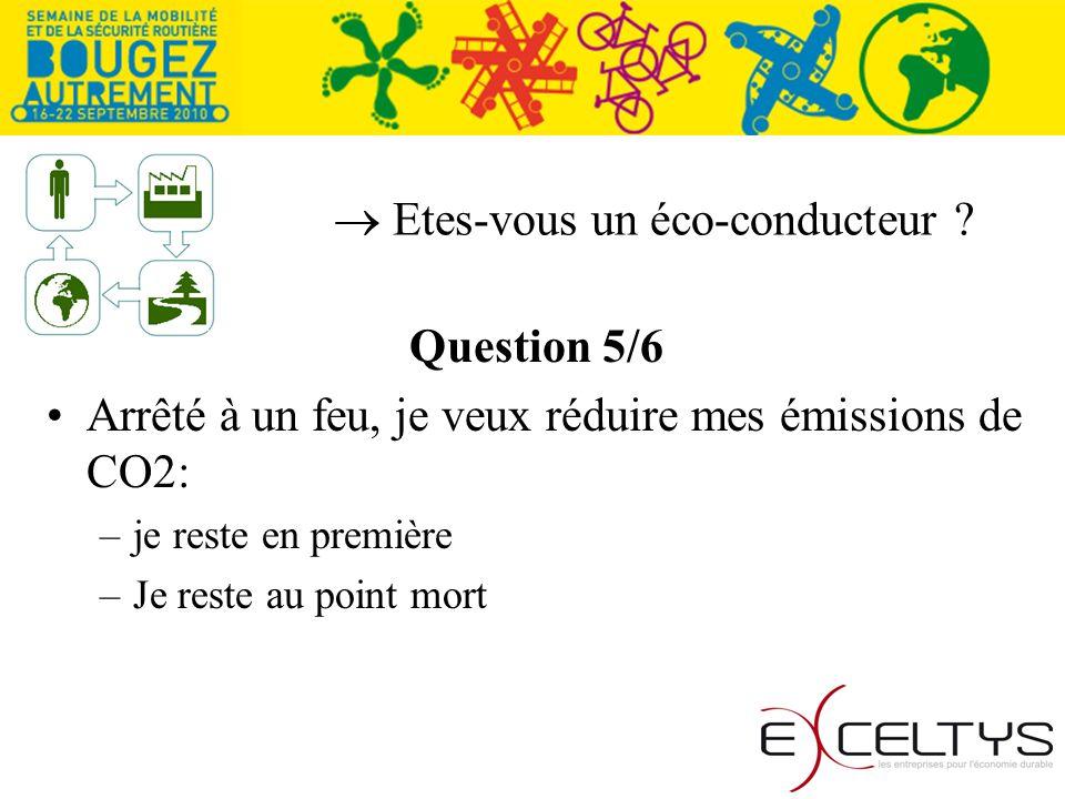 Etes-vous un éco-conducteur ? Question 5/6 Arrêté à un feu, je veux réduire mes émissions de CO2: –je reste en première –Je reste au point mort