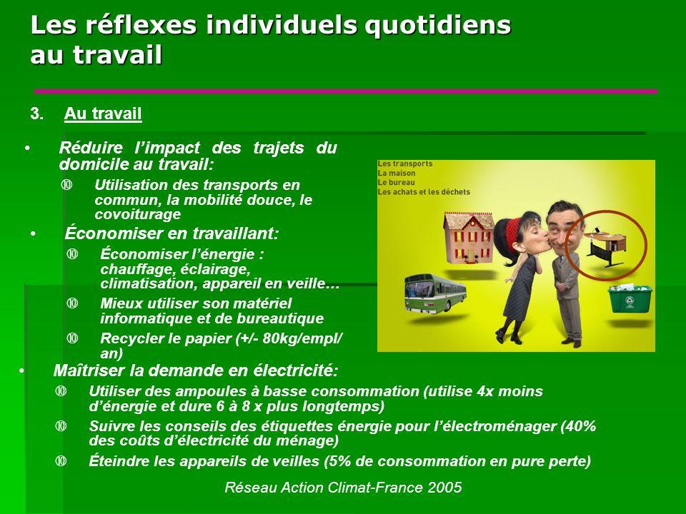 Les réflexes individuels quotidiens au travail Réseau Action Climat-France 2005 Réduire limpact des trajets du domicile au travail: ŠUtilisation des t