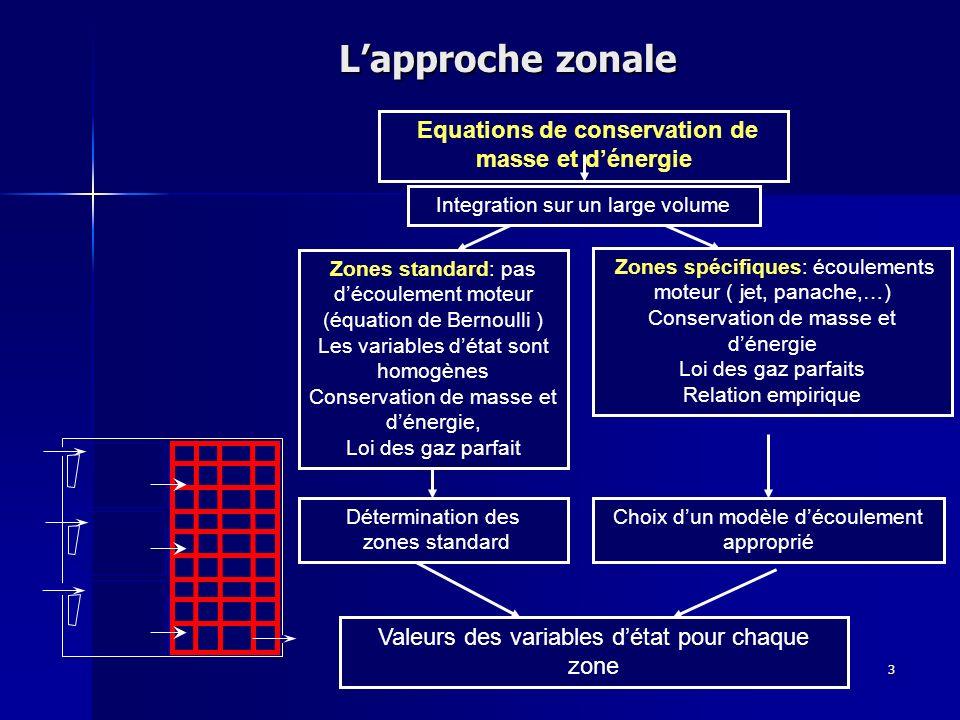 3 Lapproche zonale Equations de conservation de masse et dénergie Integration sur un large volume Zones standard: pas découlement moteur (équation de