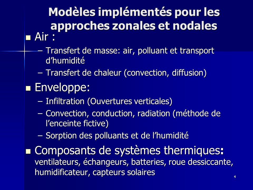 4 Modèles implémentés pour les approches zonales et nodales Air : Air : –Transfert de masse: air, polluant et transport dhumidité –Transfert de chaleu