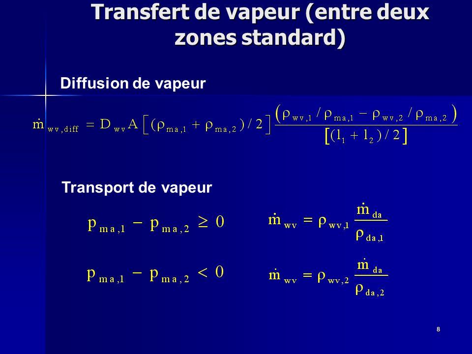 8 Transfert de vapeur (entre deux zones standard) Transport de vapeur Diffusion de vapeur