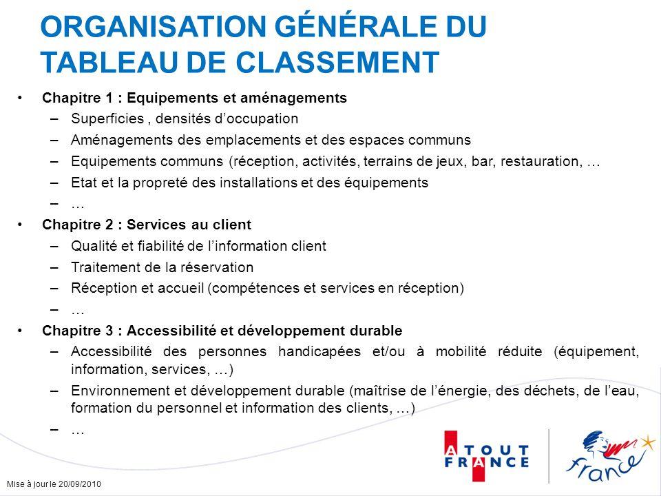 Mise à jour le 20/09/2010 ORGANISATION GÉNÉRALE DU TABLEAU DE CLASSEMENT Chapitre 1 : Equipements et aménagements –Superficies, densités doccupation –