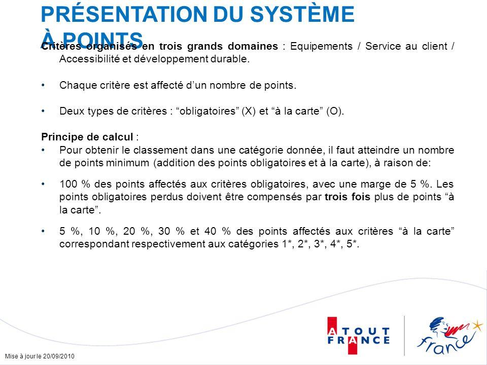 Mise à jour le 20/09/2010 PRÉSENTATION DU SYSTÈME À POINTS Critères organisés en trois grands domaines : Equipements / Service au client / Accessibilité et développement durable.