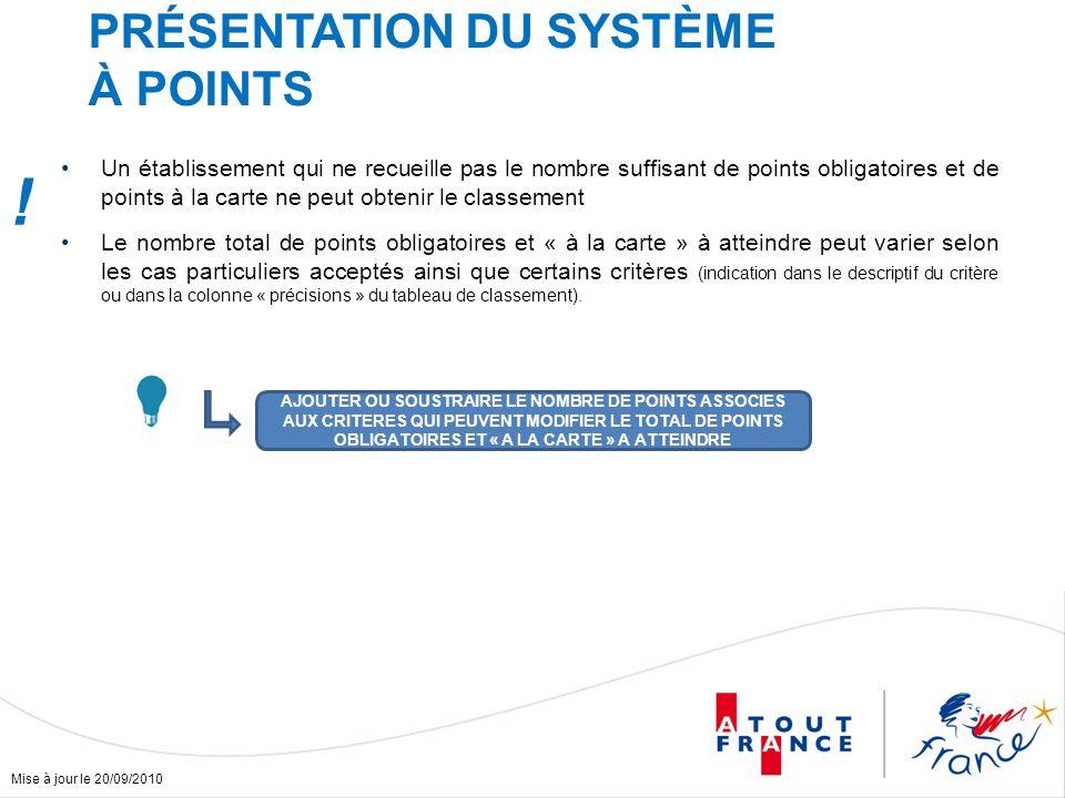 Mise à jour le 20/09/2010 PRÉSENTATION DU SYSTÈME À POINTS Un établissement qui ne recueille pas le nombre suffisant de points obligatoires et de poin
