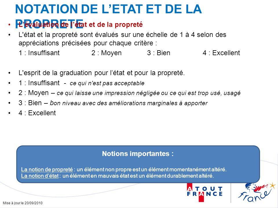 Mise à jour le 20/09/2010 NOTATION DE LETAT ET DE LA PROPRETE Lévaluation de létat et de la propreté L'état et la propreté sont évalués sur une échell