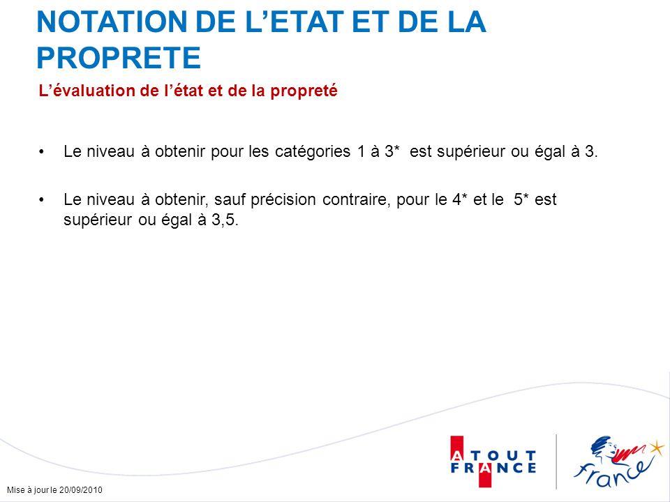 Mise à jour le 20/09/2010 NOTATION DE LETAT ET DE LA PROPRETE Lévaluation de létat et de la propreté Le niveau à obtenir pour les catégories 1 à 3* est supérieur ou égal à 3.