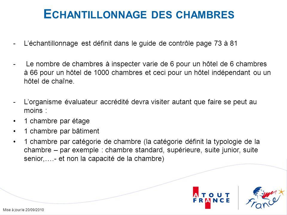 Mise à jour le 20/09/2010 -Léchantillonnage est définit dans le guide de contrôle page 73 à 81 - Le nombre de chambres à inspecter varie de 6 pour un hôtel de 6 chambres à 66 pour un hôtel de 1000 chambres et ceci pour un hôtel indépendant ou un hôtel de chaîne.