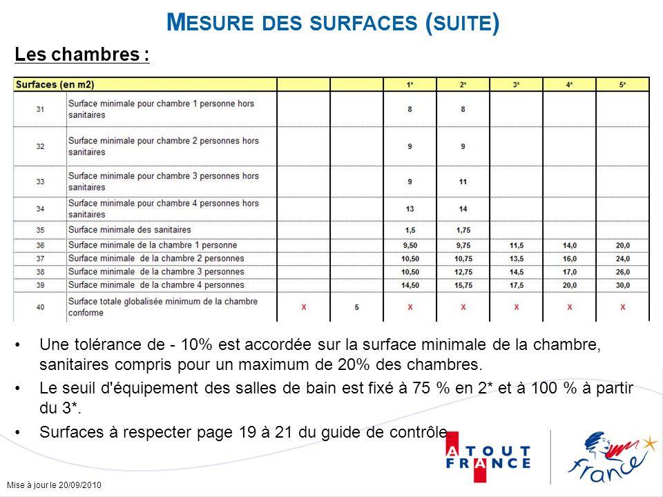 Mise à jour le 20/09/2010 M ESURE DES SURFACES ( SUITE ) Les chambres : Une tolérance de - 10% est accordée sur la surface minimale de la chambre, sanitaires compris pour un maximum de 20% des chambres.