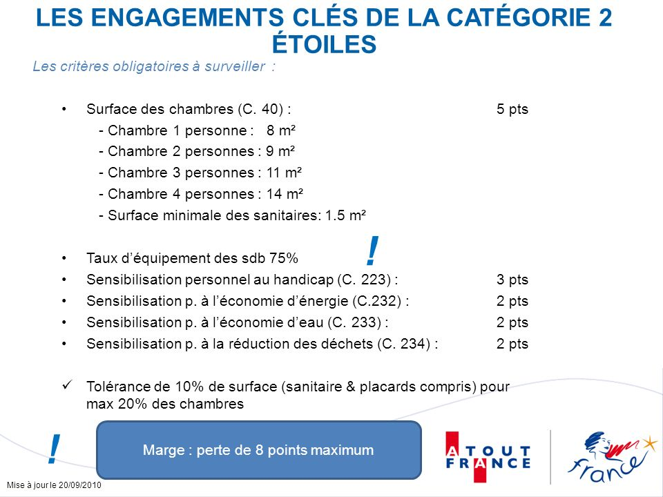 Mise à jour le 20/09/2010 Les critères obligatoires à surveiller : Surface des chambres (C. 40) : 5 pts - Chambre 1 personne : 8 m² - Chambre 2 person