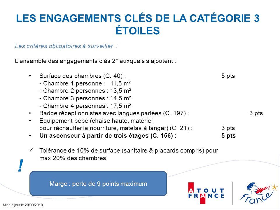 Mise à jour le 20/09/2010 Les critères obligatoires à surveiller : Lensemble des engagements clés 2* auxquels sajoutent : Surface des chambres (C.