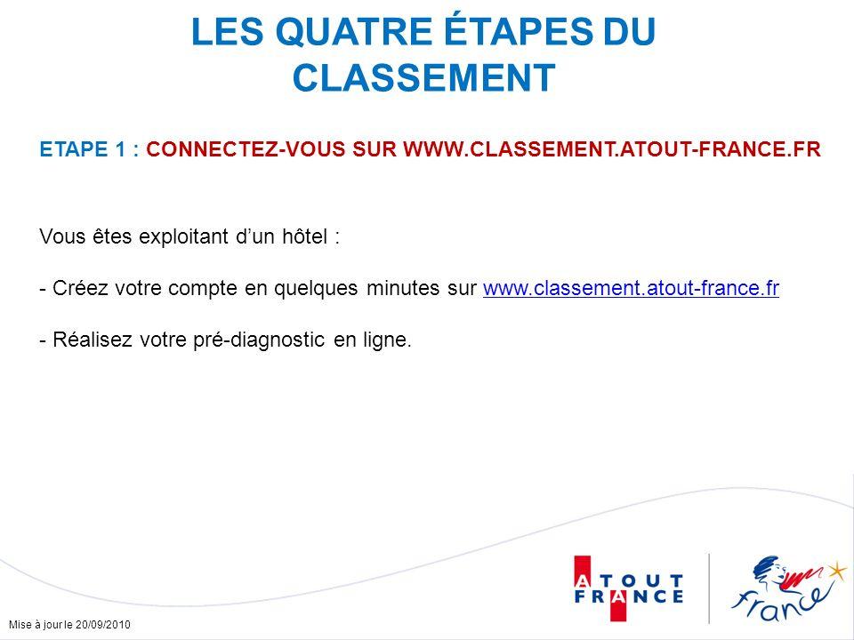 Mise à jour le 20/09/2010 ETAPE 1 : CONNECTEZ-VOUS SUR WWW.CLASSEMENT.ATOUT-FRANCE.FR LES QUATRE ÉTAPES DU CLASSEMENT Vous êtes exploitant dun hôtel :