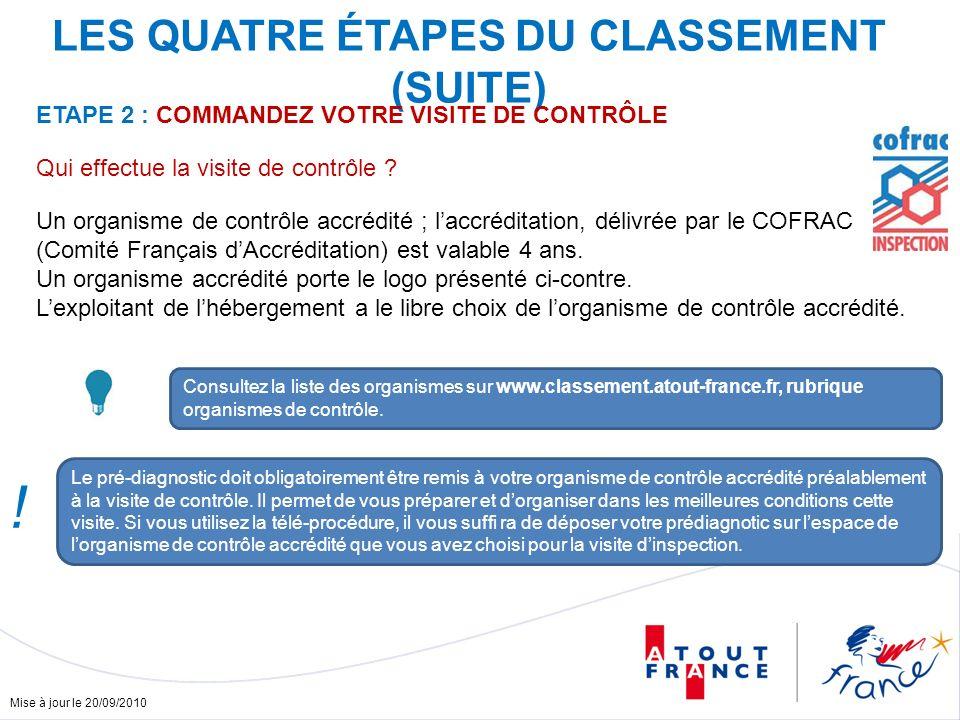 Mise à jour le 20/09/2010 LES QUATRE ÉTAPES DU CLASSEMENT (SUITE) ETAPE 2 : COMMANDEZ VOTRE VISITE DE CONTRÔLE .