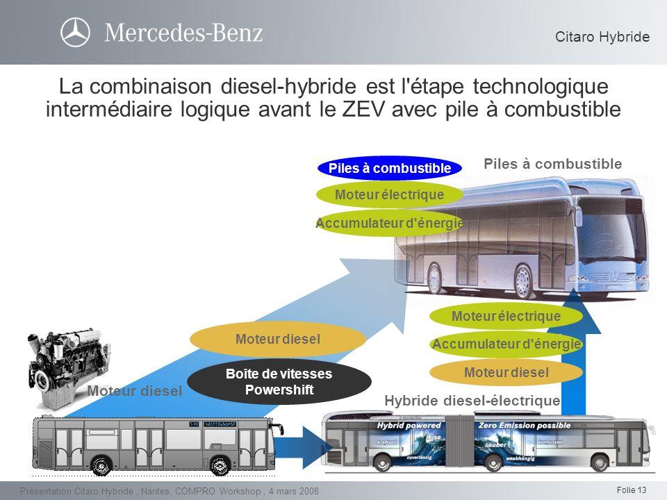 Folie 13 Présentation Citaro Hybride, Nantes, COMPRO Workshop, 4 mars 2008 Piles à combustible Moteur diesel La combinaison diesel-hybride est l'étape